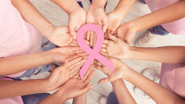 Women's Cancer: Trends, Disparities, and Workplace Treatment